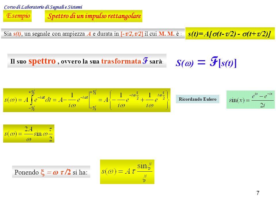 8 Esempio: Esempio:Trasformata di Fourier di una funzione Impulsiva con Modello Matematico s(t) = (t+ /2) – (t- /2) 1.