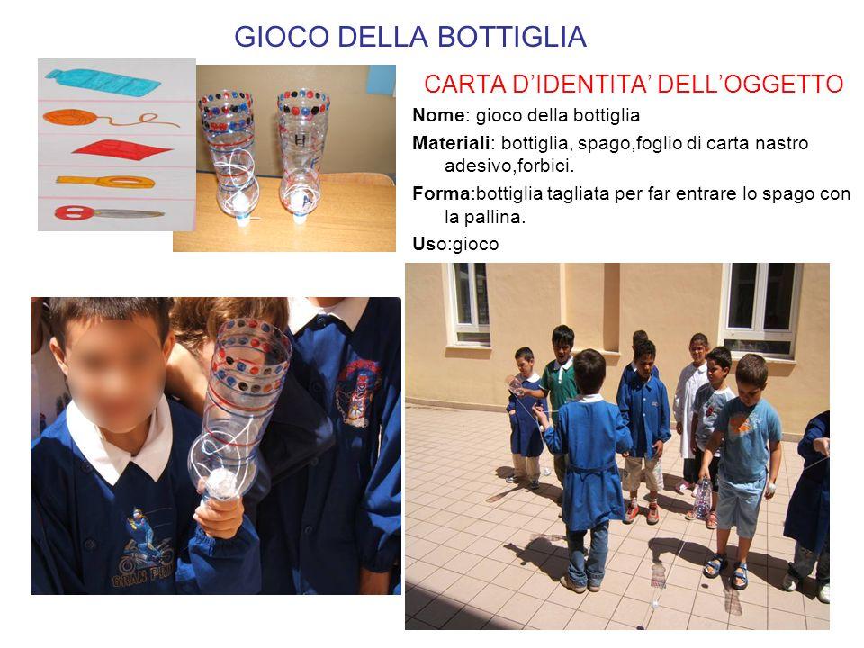 GIOCO DELLA BOTTIGLIA CARTA DIDENTITA DELLOGGETTO Nome: gioco della bottiglia Materiali: bottiglia, spago,foglio di carta nastro adesivo,forbici. Form