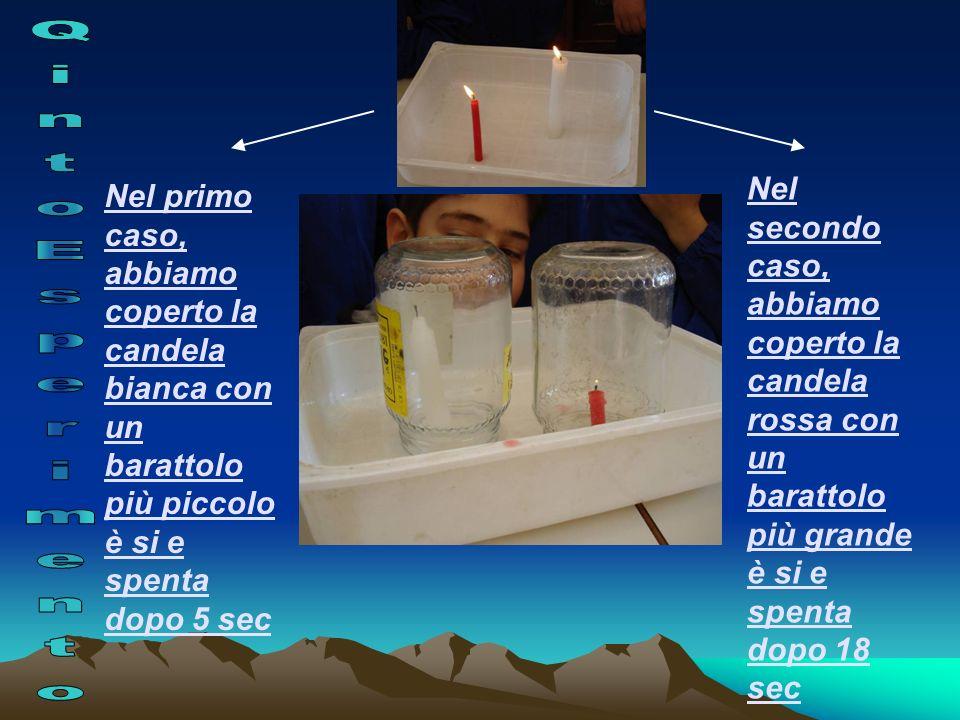 Nel primo caso, abbiamo coperto la candela bianca con un barattolo più piccolo è si e spenta dopo 5 sec Nel secondo caso, abbiamo coperto la candela r