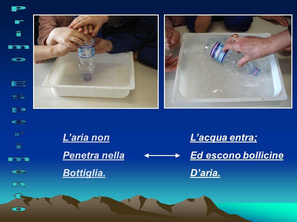 Laria non Penetra nella Bottiglia. Lacqua entra; Ed escono bollicine Daria.