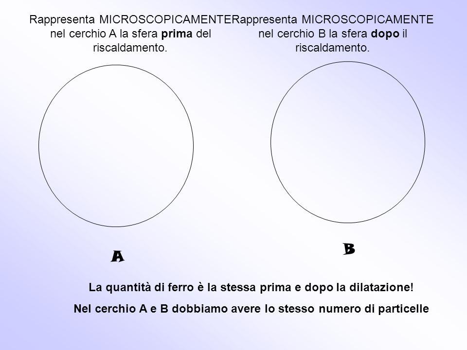 Rappresenta MICROSCOPICAMENTE nel cerchio A la sfera prima del riscaldamento. Rappresenta MICROSCOPICAMENTE nel cerchio B la sfera dopo il riscaldamen
