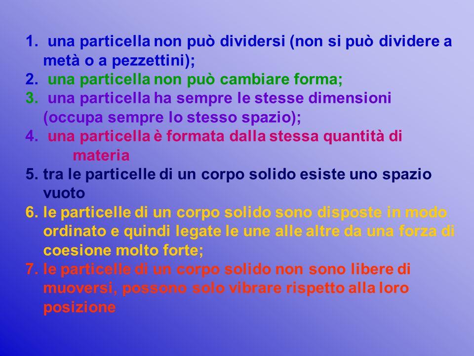1. una particella non può dividersi (non si può dividere a metà o a pezzettini); 2. una particella non può cambiare forma; 3. una particella ha sempre