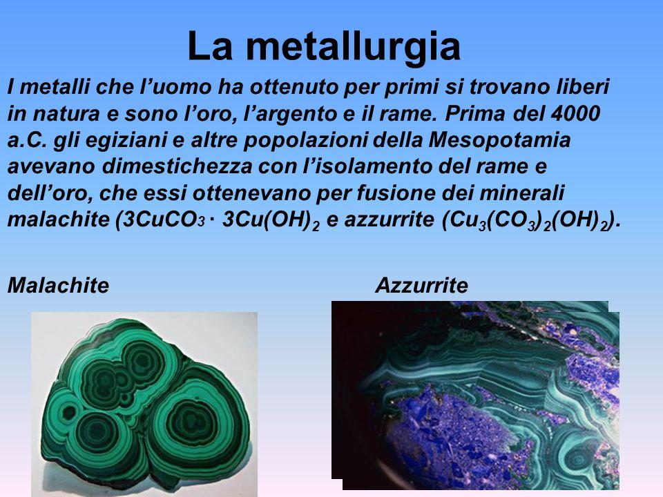 La metallurgia I metalli che luomo ha ottenuto per primi si trovano liberi in natura e sono loro, largento e il rame. Prima del 4000 a.C. gli egiziani