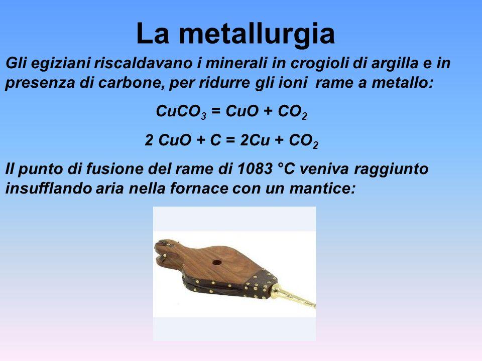 La metallurgia Gli egiziani riscaldavano i minerali in crogioli di argilla e in presenza di carbone, per ridurre gli ioni rame a metallo: CuCO 3 = CuO