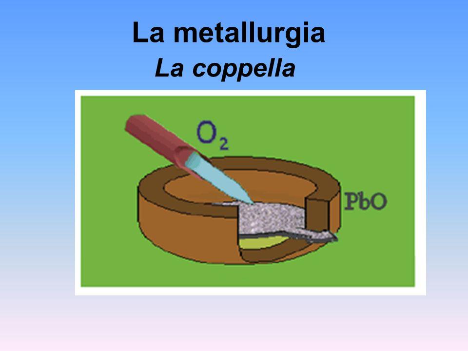 La metallurgia La coppella