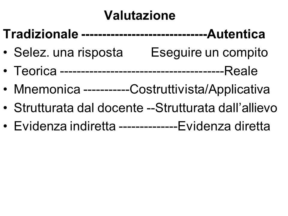 Valutazione Tradizionale ------------------------------Autentica Selez. una risposta Eseguire un compito Teorica -------------------------------------