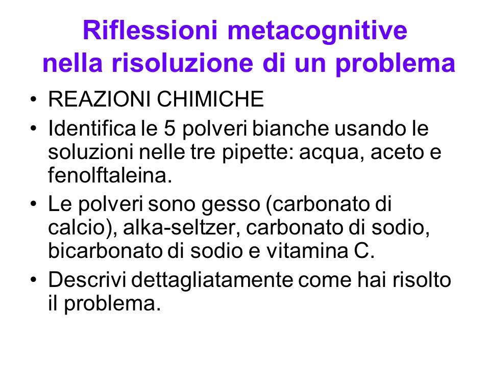Riflessioni metacognitive nella risoluzione di un problema REAZIONI CHIMICHE Identifica le 5 polveri bianche usando le soluzioni nelle tre pipette: ac