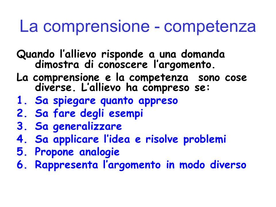 La comprensione - competenza Quando lallievo risponde a una domanda dimostra di conoscere largomento. La comprensione e la competenza sono cose divers