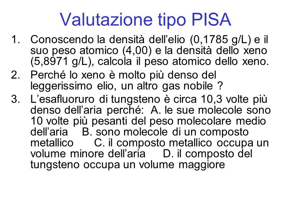 Valutazione tipo PISA 1.Conoscendo la densità dellelio (0,1785 g/L) e il suo peso atomico (4,00) e la densità dello xeno (5,8971 g/L), calcola il peso