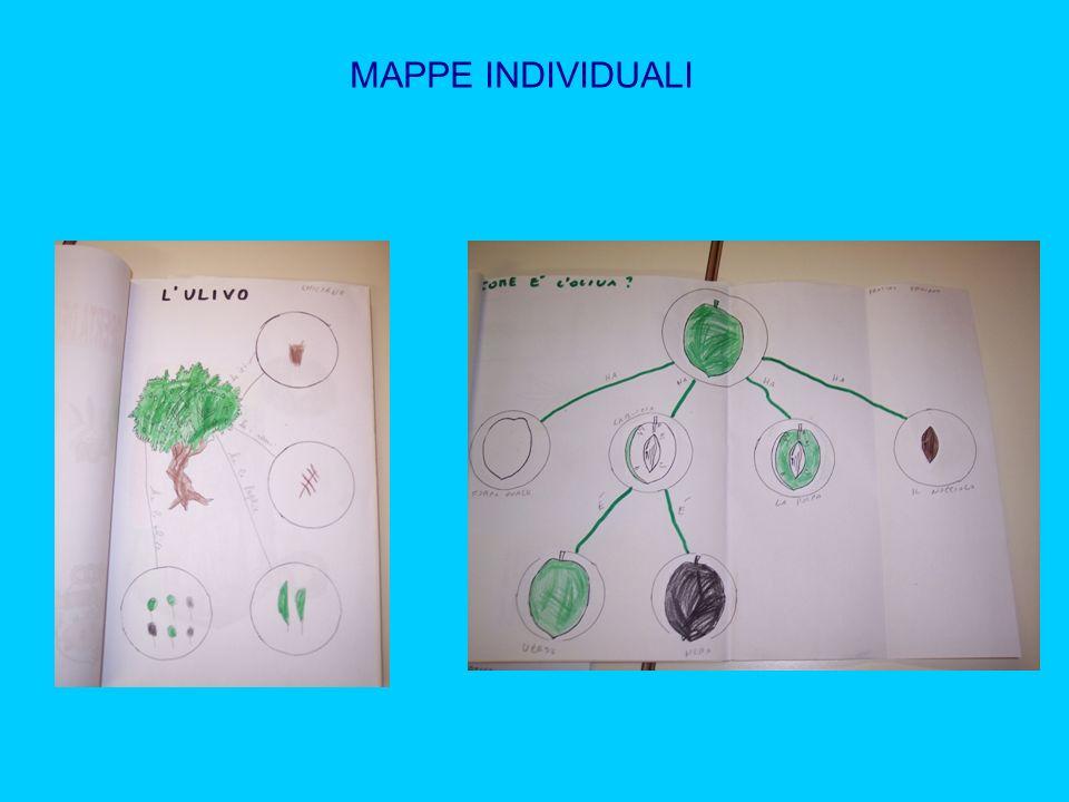 MAPPE INDIVIDUALI