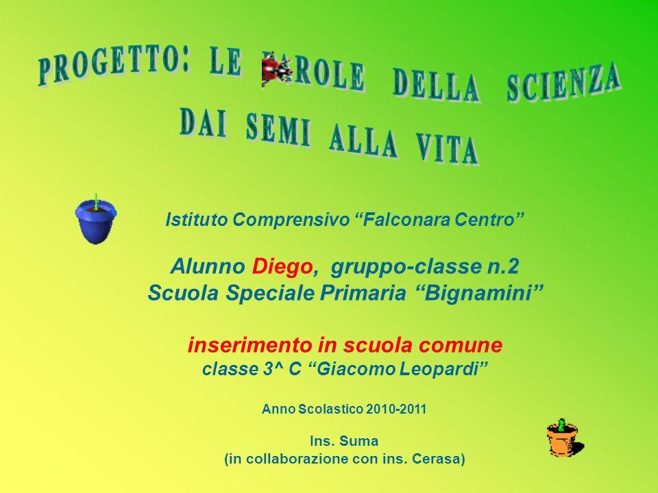 Istituto Comprensivo Falconara Centro Alunno Diego, gruppo-classe n.2 Scuola Speciale Primaria Bignamini inserimento in scuola comune classe 3^ C Giac