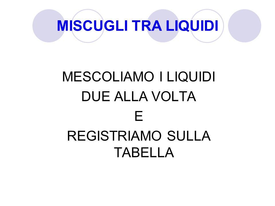 MISCUGLI TRA LIQUIDI