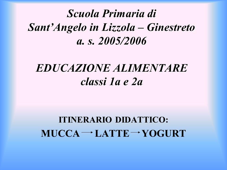 Scuola Primaria di SantAngelo in Lizzola – Ginestreto a. s. 2005/2006 EDUCAZIONE ALIMENTARE classi 1a e 2a ITINERARIO DIDATTICO: MUCCA LATTE YOGURT