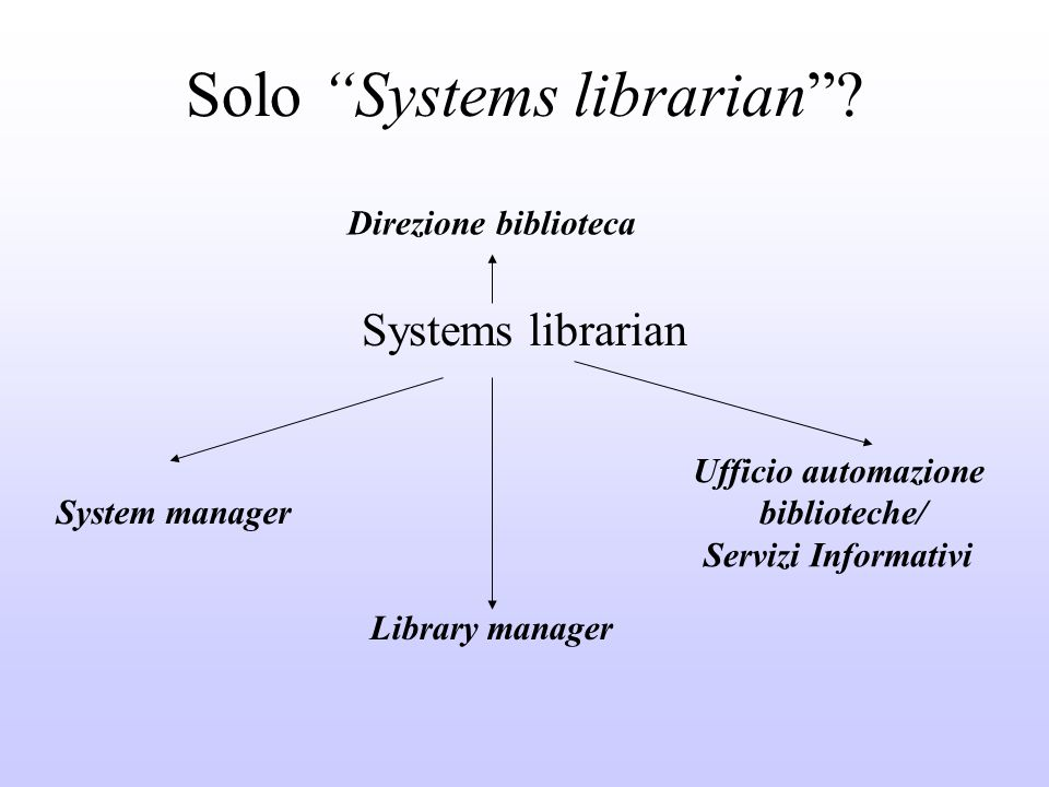 Solo Systems librarian.