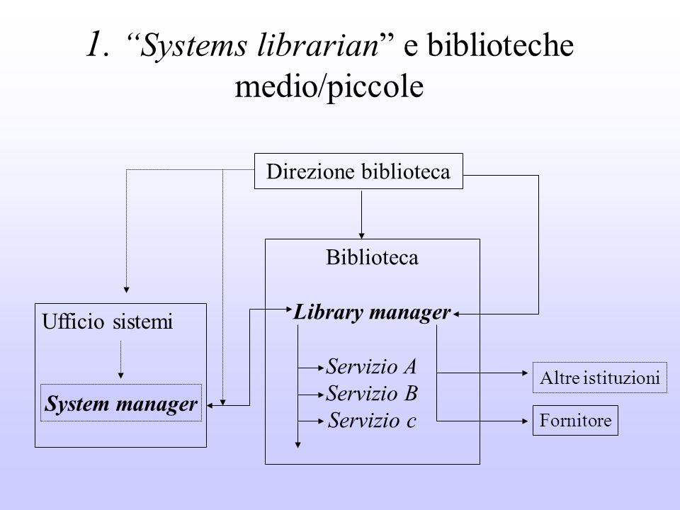 1. Systems librarian e biblioteche medio/piccole Ufficio sistemi System manager Direzione biblioteca Biblioteca Library manager Servizio A Servizio B