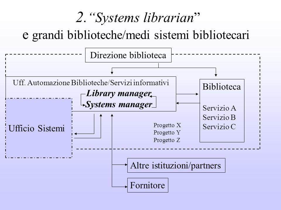 2. Systems librarian e grandi biblioteche/medi sistemi bibliotecari Uff. Automazione Biblioteche/Servizi informativi Library manager Systems manager D
