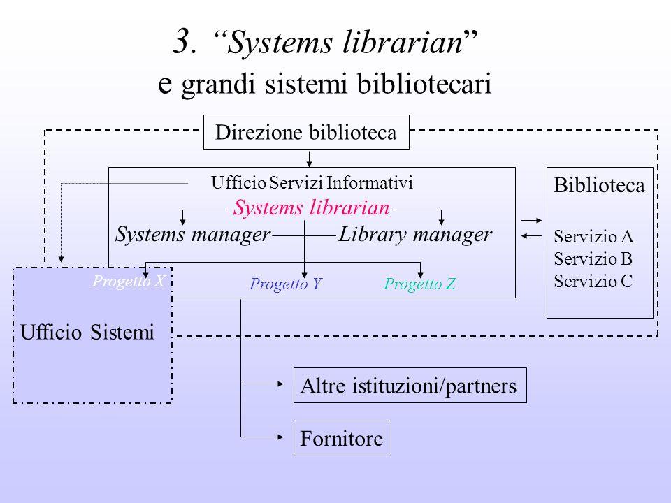 3. Systems librarian e grandi sistemi bibliotecari Ufficio Servizi Informativi Systems librarian Systems manager Library manager Progetto YProgetto Z