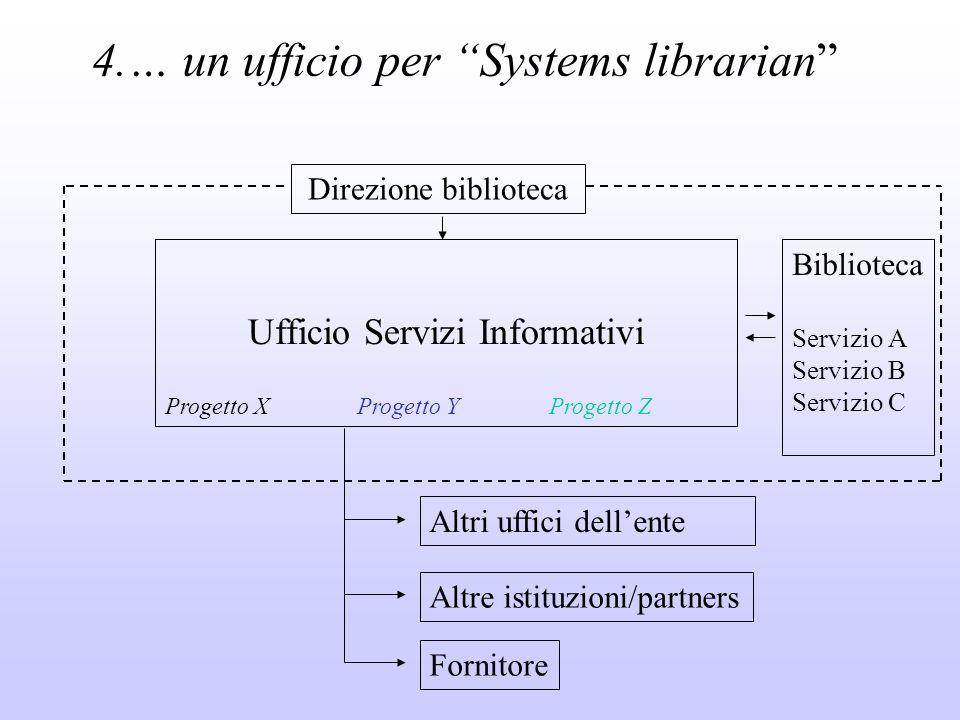 4.… un ufficio per Systems librarian Ufficio Servizi Informativi Progetto XProgetto YProgetto Z Direzione biblioteca Biblioteca Servizio A Servizio B