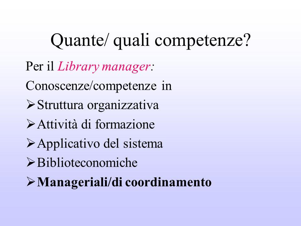 Quante/ quali competenze? Per il Library manager: Conoscenze/competenze in Struttura organizzativa Attività di formazione Applicativo del sistema Bibl