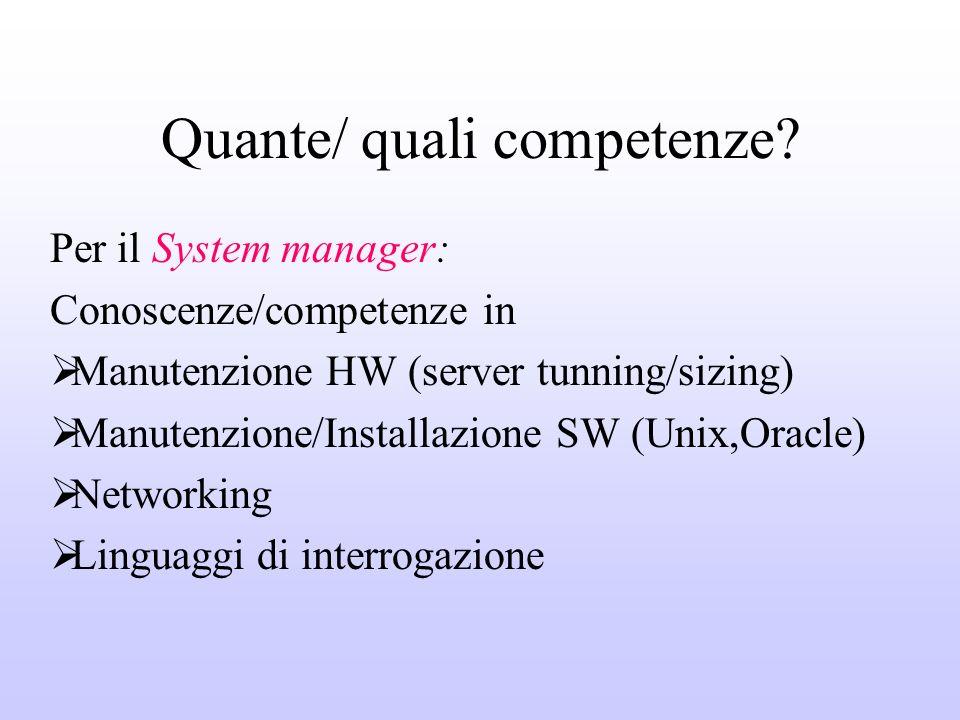 Quante/ quali competenze? Per il System manager: Conoscenze/competenze in Manutenzione HW (server tunning/sizing) Manutenzione/Installazione SW (Unix,