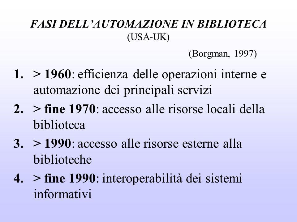 FASI DELLAUTOMAZIONE IN BIBLIOTECA (USA-UK) (Borgman, 1997) 1.> 1960: efficienza delle operazioni interne e automazione dei principali servizi 2.> fine 1970: accesso alle risorse locali della biblioteca 3.> 1990: accesso alle risorse esterne alla biblioteche 4.> fine 1990: interoperabilità dei sistemi informativi