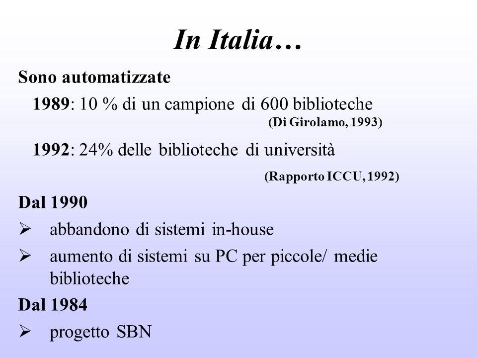 In Italia… Sono automatizzate 1989: 10 % di un campione di 600 biblioteche (Di Girolamo, 1993) 1992: 24% delle biblioteche di università (Rapporto ICCU, 1992) Dal 1990 abbandono di sistemi in-house aumento di sistemi su PC per piccole/ medie biblioteche Dal 1984 progetto SBN