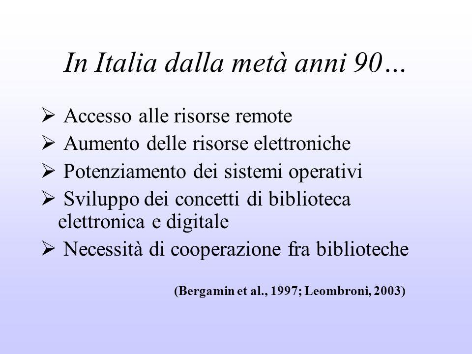 In Italia dalla metà anni 90… Accesso alle risorse remote Aumento delle risorse elettroniche Potenziamento dei sistemi operativi Sviluppo dei concetti di biblioteca elettronica e digitale Necessità di cooperazione fra biblioteche (Bergamin et al., 1997; Leombroni, 2003)