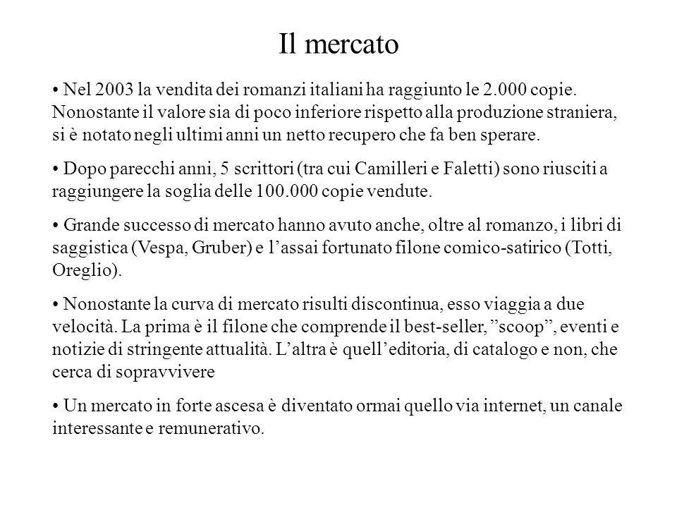 Il mercato Nel 2003 la vendita dei romanzi italiani ha raggiunto le 2.000 copie.