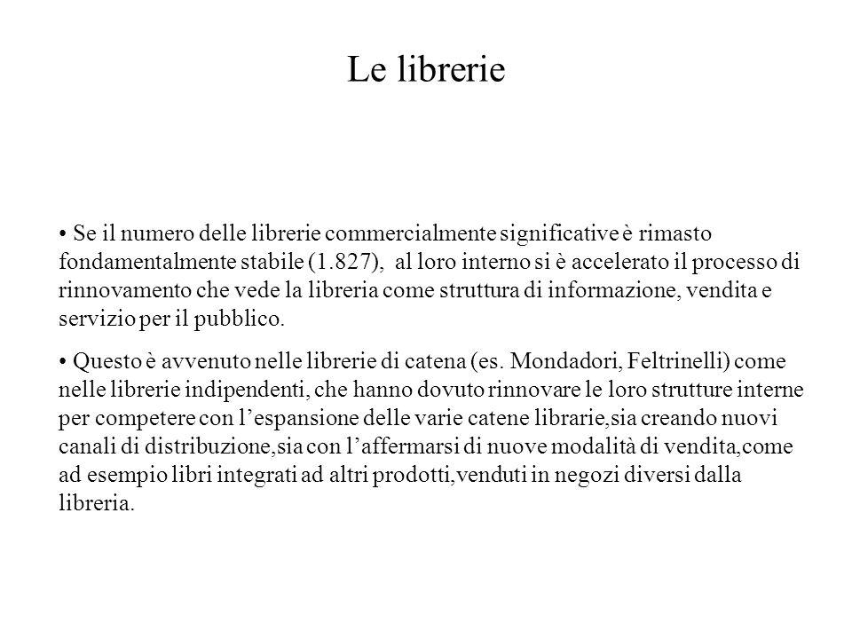 Librerie italiane per area geografica % % % Le librerie del Nord sono quasi il 50% del totale