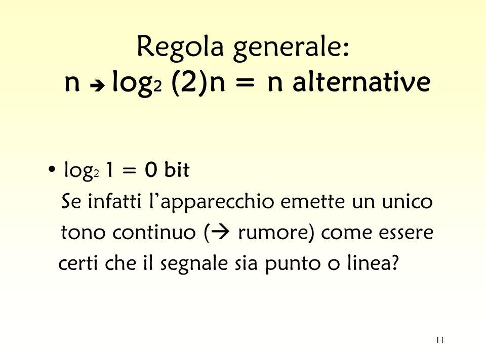11 Regola generale: n log 2 (2)n = n alternative log 2 1 = 0 bit Se infatti lapparecchio emette un unico tono continuo ( rumore) come essere certi che
