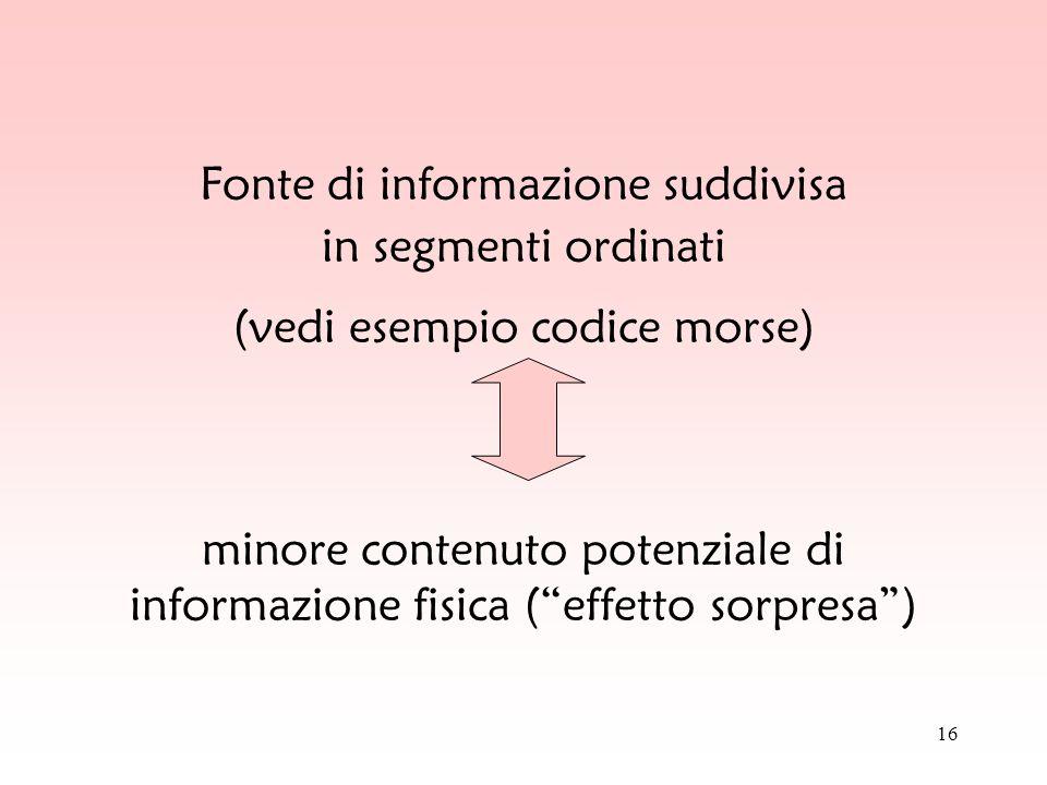 16 Fonte di informazione suddivisa in segmenti ordinati (vedi esempio codice morse) minore contenuto potenziale di informazione fisica (effetto sorpre