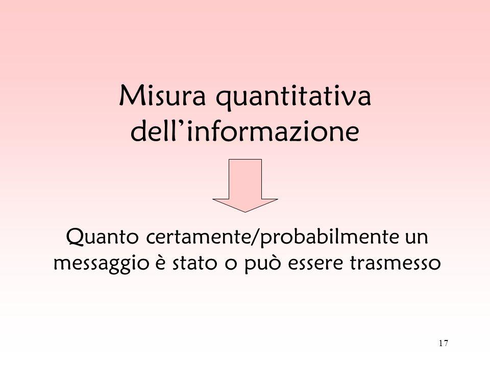 17 Misura quantitativa dellinformazione Quanto certamente/probabilmente un messaggio è stato o può essere trasmesso