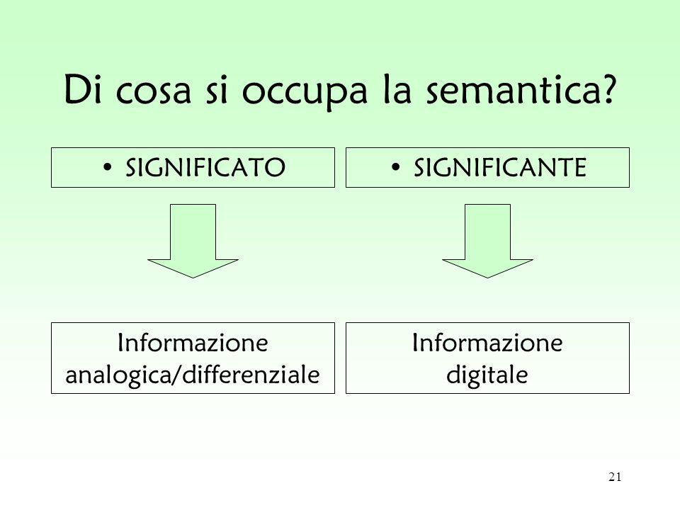 21 Di cosa si occupa la semantica? SIGNIFICATOSIGNIFICANTE Informazione analogica/differenziale Informazione digitale