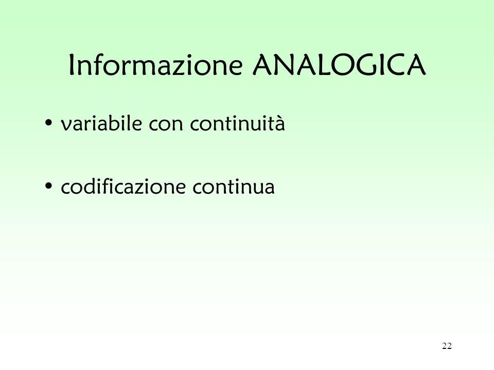 22 Informazione ANALOGICA variabile con continuità codificazione continua