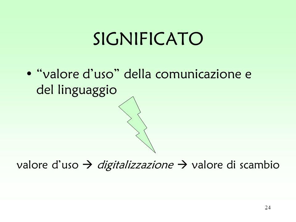24 SIGNIFICATO valore duso della comunicazione e del linguaggio valore duso digitalizzazione valore di scambio