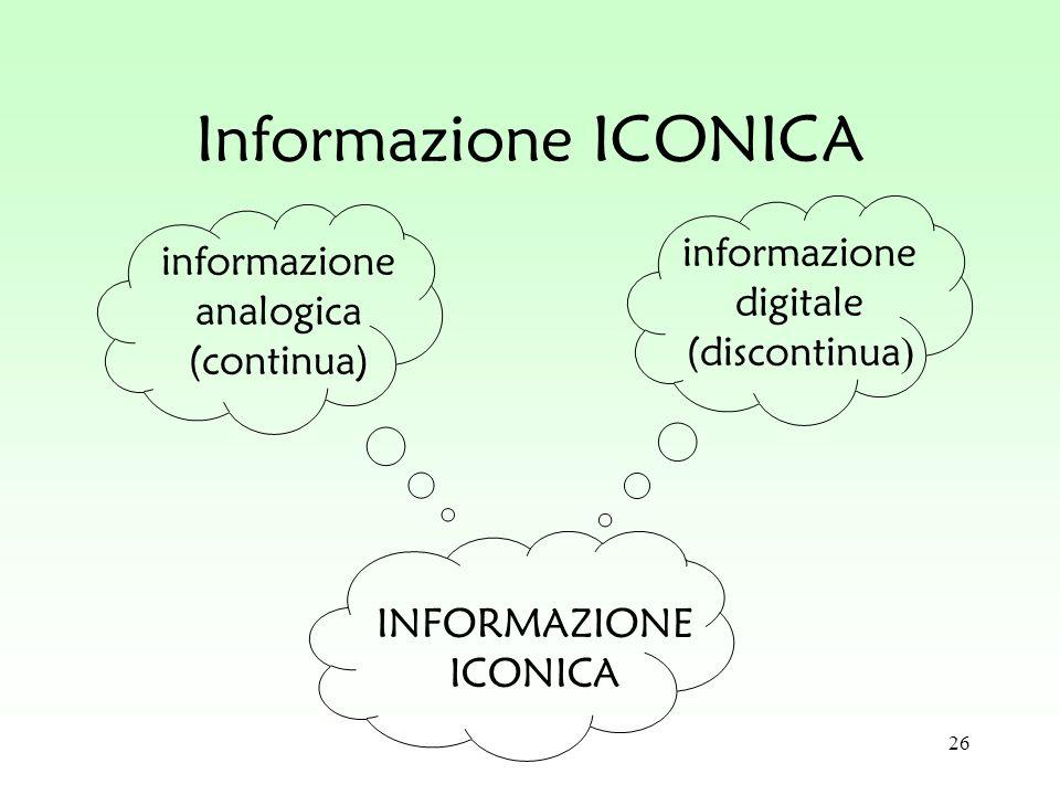 26 Informazione ICONICA informazione analogica (continua) informazione digitale (discontinua ) INFORMAZIONE ICONICA