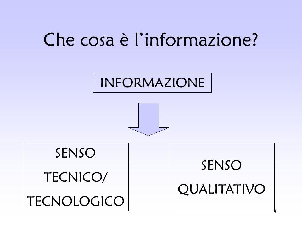 3 Che cosa è linformazione? INFORMAZIONE SENSO TECNICO/ TECNOLOGICO SENSO QUALITATIVO