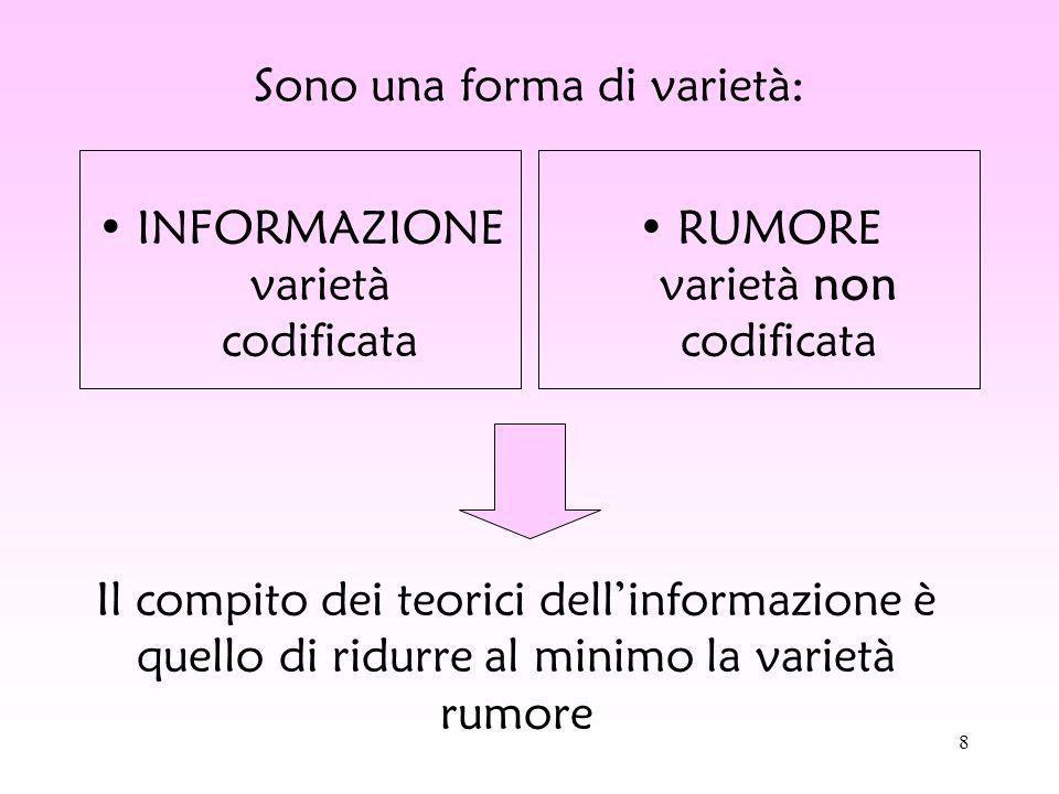 8 Sono una forma di varietà: INFORMAZIONE varietà codificata RUMORE varietà non codificata Il compito dei teorici dellinformazione è quello di ridurre