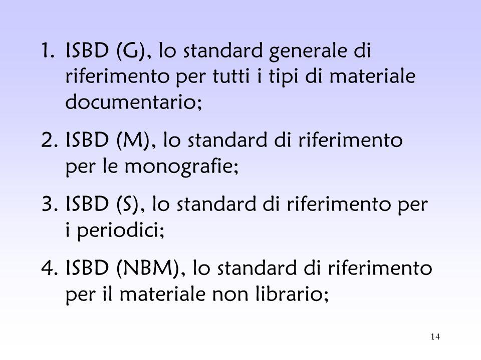 14 1.ISBD (G), lo standard generale di riferimento per tutti i tipi di materiale documentario; 2.ISBD (M), lo standard di riferimento per le monografi