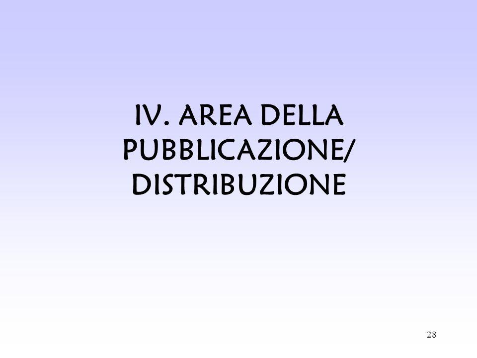 28 IV. AREA DELLA PUBBLICAZIONE/ DISTRIBUZIONE