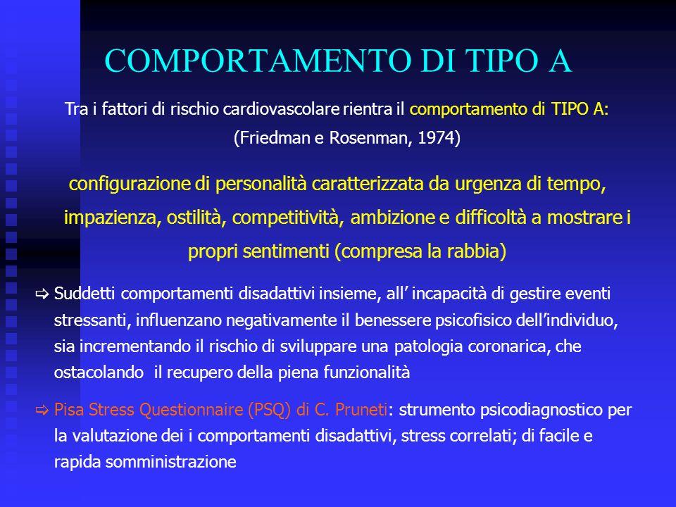 COMPORTAMENTO DI TIPO A Tra i fattori di rischio cardiovascolare rientra il comportamento di TIPO A: (Friedman e Rosenman, 1974) configurazione di per