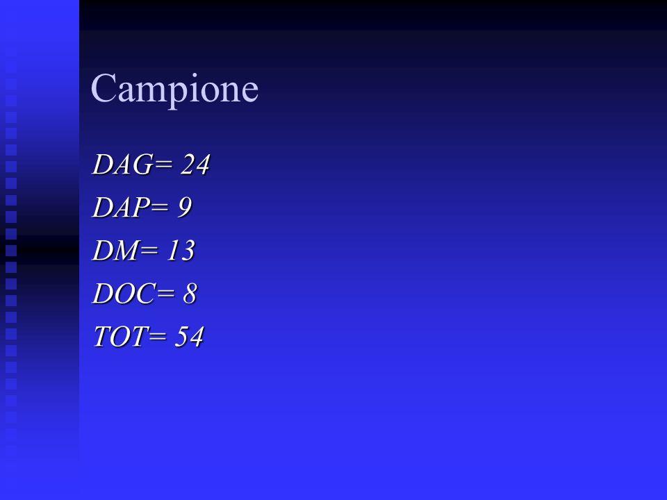 Campione DAG= 24 DAP= 9 DM= 13 DOC= 8 TOT= 54