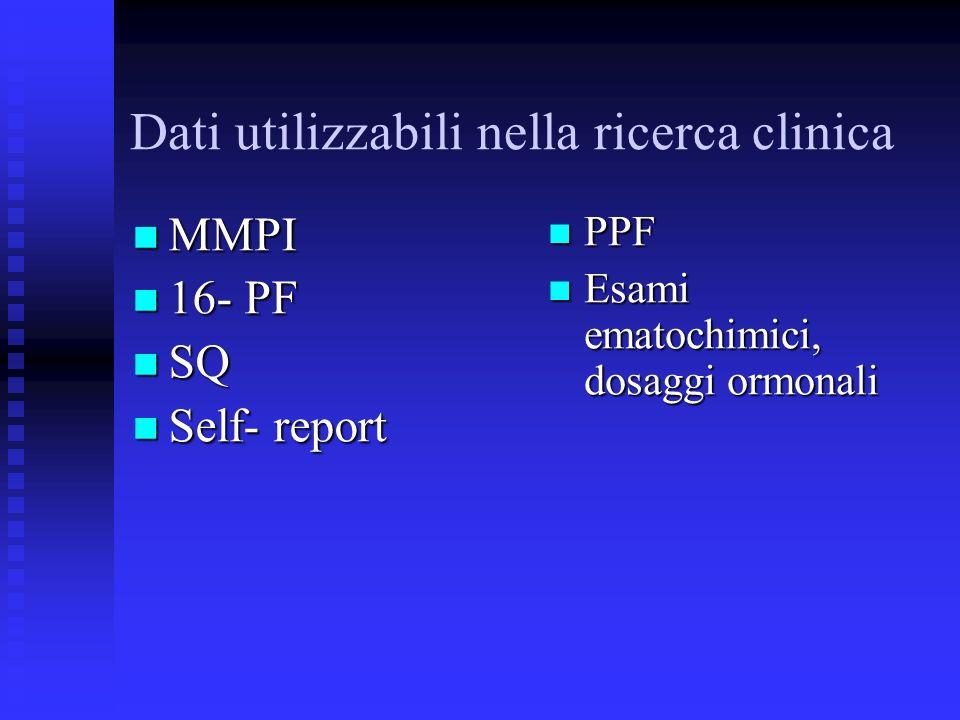 Dati utilizzabili nella ricerca clinica MMPI MMPI 16- PF 16- PF SQ SQ Self- report Self- report PPF PPF Esami ematochimici, dosaggi ormonali Esami ema