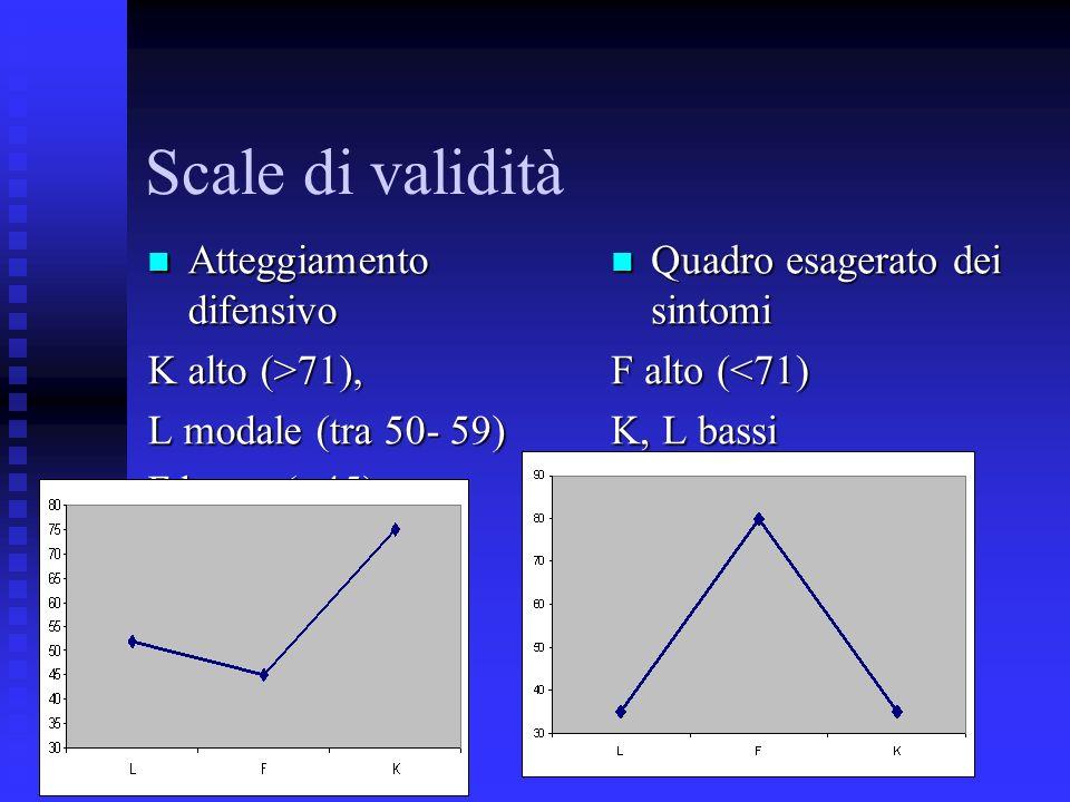 Scale di validità Atteggiamento difensivo Atteggiamento difensivo K alto (>71), L modale (tra 50- 59) F basso (<45) Quadro esagerato dei sintomi Quadro esagerato dei sintomi F alto (<71) K, L bassi
