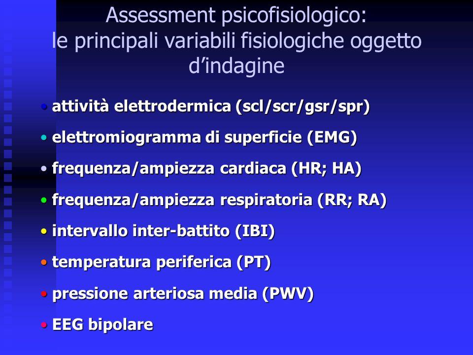 Assessment psicofisiologico: le principali variabili fisiologiche oggetto dindagine attività elettrodermica (scl/scr/gsr/spr) attività elettrodermica (scl/scr/gsr/spr) elettromiogramma di superficie (EMG) elettromiogramma di superficie (EMG) frequenza/ampiezza cardiaca (HR; HA) frequenza/ampiezza cardiaca (HR; HA) frequenza/ampiezza respiratoria (RR; RA) frequenza/ampiezza respiratoria (RR; RA) intervallo inter-battito (IBI) intervallo inter-battito (IBI) temperatura periferica (PT) temperatura periferica (PT) pressione arteriosa media (PWV) pressione arteriosa media (PWV) EEG bipolare EEG bipolare