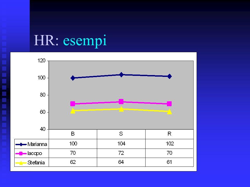 HR: esempi