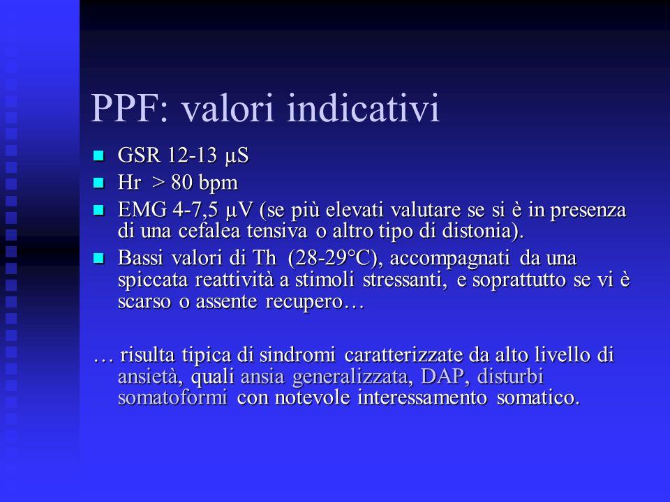 PPF: valori indicativi GSR 12-13 µS GSR 12-13 µS Hr > 80 bpm Hr > 80 bpm EMG 4-7,5 µV (se più elevati valutare se si è in presenza di una cefalea tensiva o altro tipo di distonia).