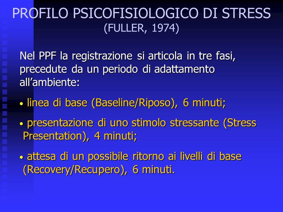 PROFILO PSICOFISIOLOGICO DI STRESS (FULLER, 1974) Nel PPF la registrazione si articola in tre fasi, precedute da un periodo di adattamento allambiente