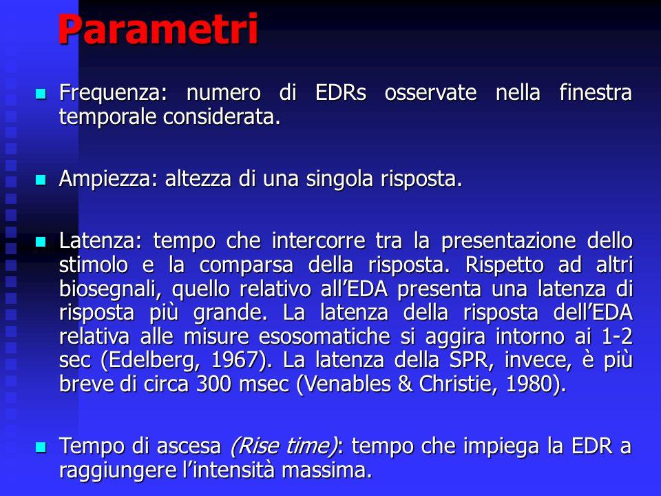 Parametri Frequenza: numero di EDRs osservate nella finestra temporale considerata. Frequenza: numero di EDRs osservate nella finestra temporale consi
