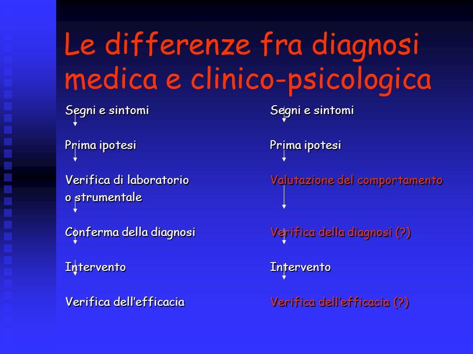 Le differenze fra diagnosi medica e clinico-psicologica Segni e sintomi Prima ipotesi Verifica di laboratorio o strumentale Conferma della diagnosi In